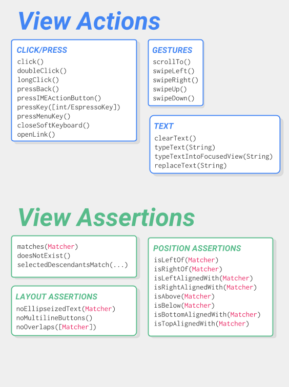 Espresso ViewActions and ViewAssertions